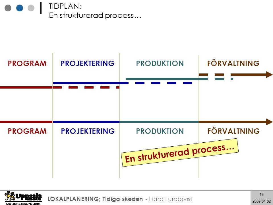 18 2008-05-21 18 2009-04-02 LOKALPLANERING; Tidiga skeden - Lena Lundqvist PROGRAM PROJEKTERINGPRODUKTIONFÖRVALTNING TIDPLAN: En strukturerad process…