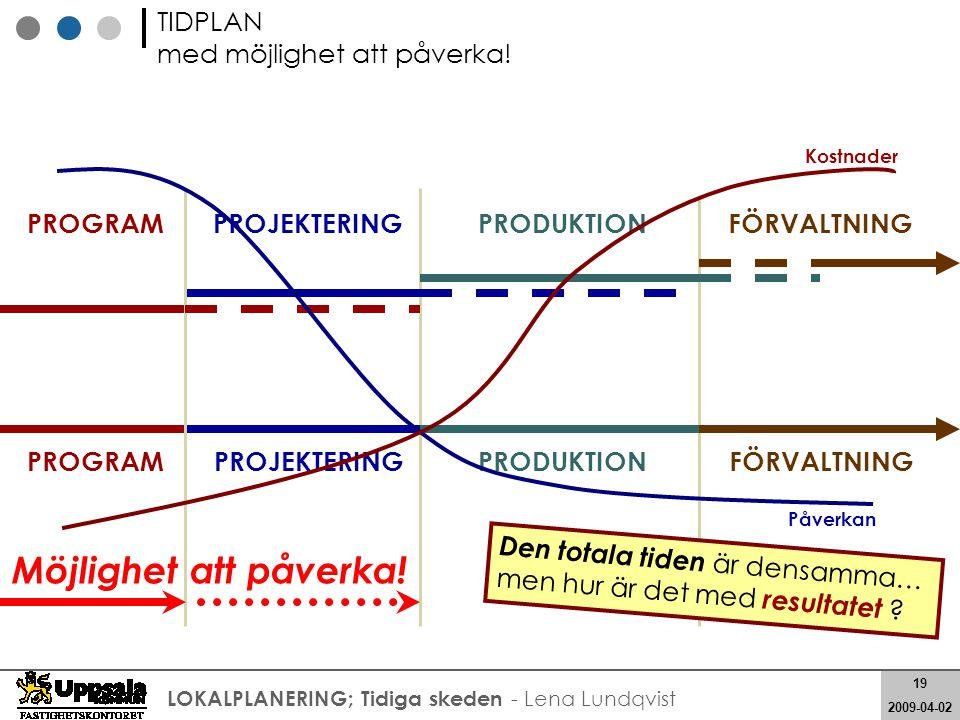 19 2008-05-21 19 2009-04-02 LOKALPLANERING; Tidiga skeden - Lena Lundqvist PROGRAM PROJEKTERINGPRODUKTIONFÖRVALTNING PROGRAM PROJEKTERINGPRODUKTIONFÖR