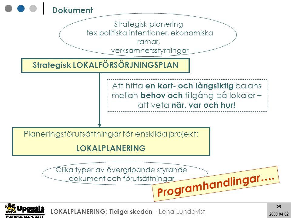 25 2008-05-21 25 2009-04-02 LOKALPLANERING; Tidiga skeden - Lena Lundqvist Strategisk LOKALFÖRSÖRJNINGSPLAN Planeringsförutsättningar för enskilda pro