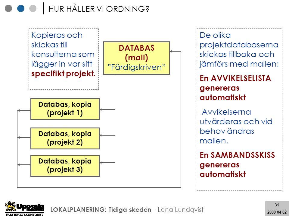 """31 2008-05-21 31 2009-04-02 LOKALPLANERING; Tidiga skeden - Lena Lundqvist DATABAS (mall) """" Färdigskriven"""" Databas, kopia (projekt 1) Kopieras och ski"""