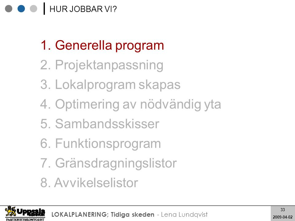 33 2008-05-21 33 2009-04-02 LOKALPLANERING; Tidiga skeden - Lena Lundqvist 1. Generella program 2. Projektanpassning 3. Lokalprogram skapas 4. Optimer