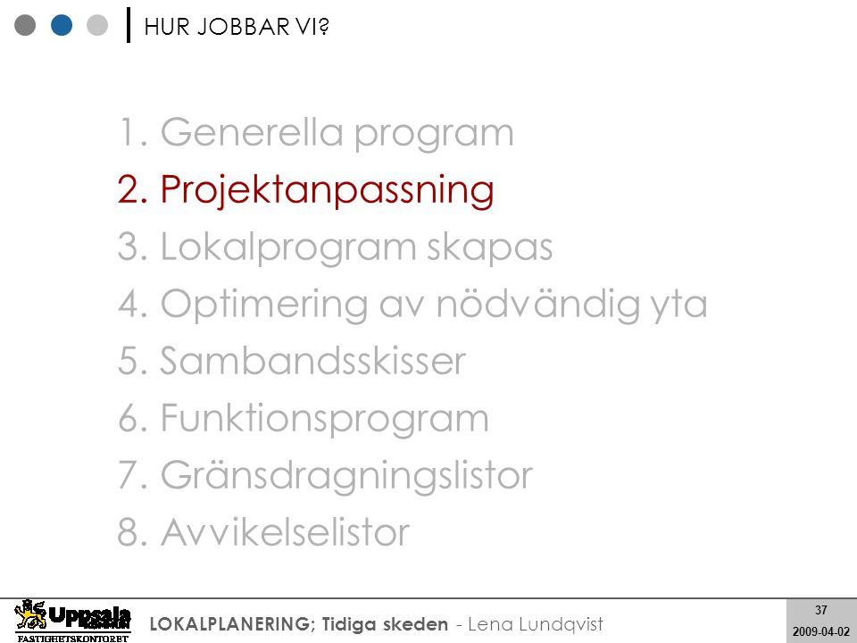 37 2008-05-21 37 2009-04-02 LOKALPLANERING; Tidiga skeden - Lena Lundqvist 1. Generella program 2. Projektanpassning 3. Lokalprogram skapas 4. Optimer