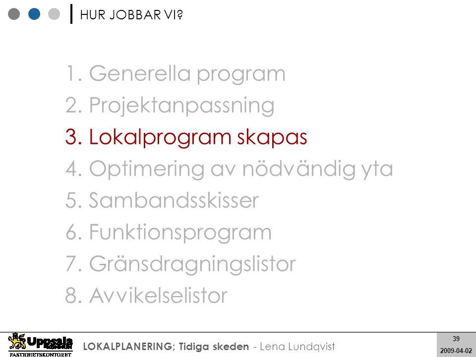 39 2008-05-21 39 2009-04-02 LOKALPLANERING; Tidiga skeden - Lena Lundqvist 1. Generella program 2. Projektanpassning 3. Lokalprogram skapas 4. Optimer