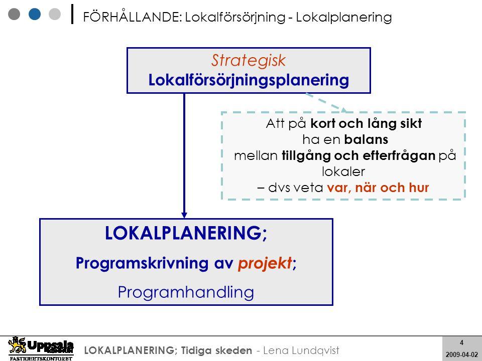 25 2008-05-21 25 2009-04-02 LOKALPLANERING; Tidiga skeden - Lena Lundqvist Strategisk LOKALFÖRSÖRJNINGSPLAN Planeringsförutsättningar för enskilda projekt: LOKALPLANERING Dokument Olika typer av övergripande styrande dokument och förutsättningar Att hitta en kort- och långsiktig balans mellan behov och tillgång på lokaler – att veta när, var och hur.