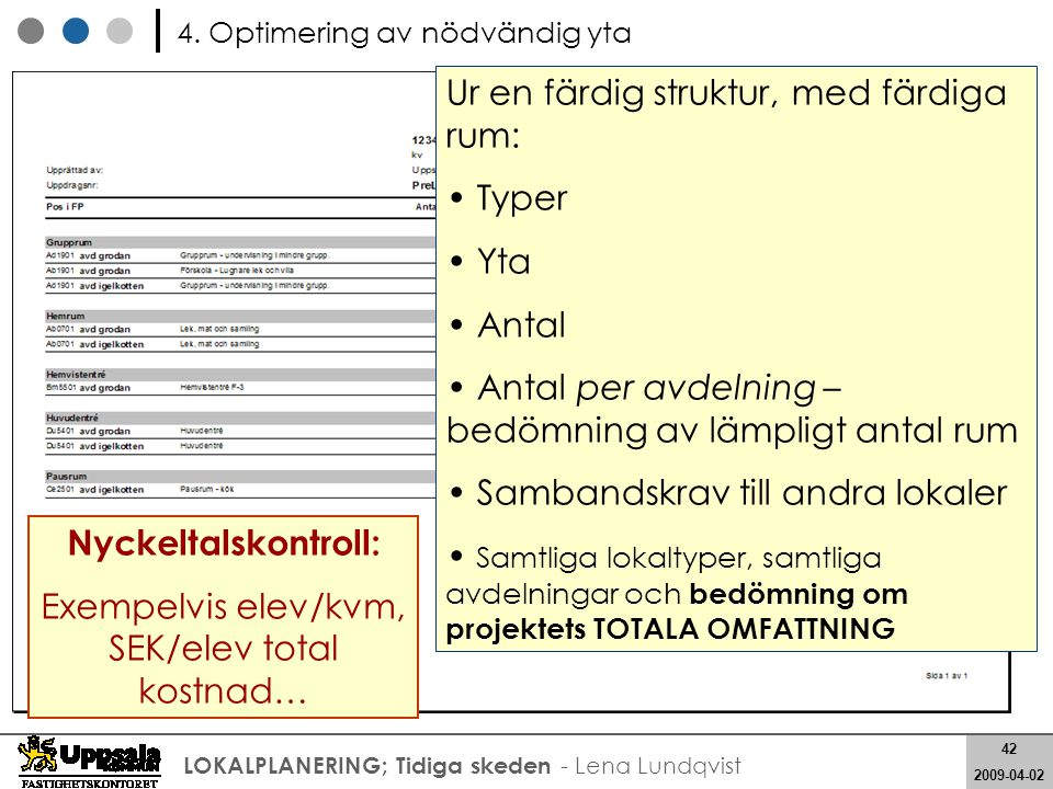 42 2008-05-21 42 2009-04-02 LOKALPLANERING; Tidiga skeden - Lena Lundqvist Ur en färdig struktur, med färdiga rum: Typer Yta Antal Antal per avdelning