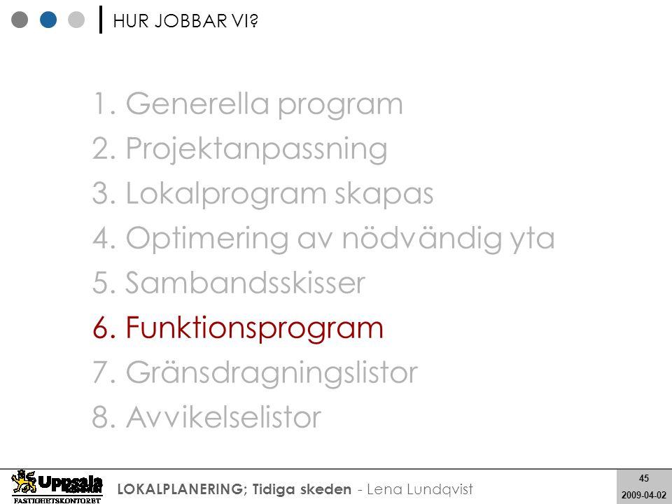 45 2008-05-21 45 2009-04-02 LOKALPLANERING; Tidiga skeden - Lena Lundqvist 1. Generella program 2. Projektanpassning 3. Lokalprogram skapas 4. Optimer