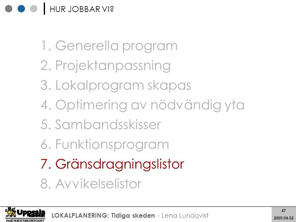 47 2008-05-21 47 2009-04-02 LOKALPLANERING; Tidiga skeden - Lena Lundqvist 1. Generella program 2. Projektanpassning 3. Lokalprogram skapas 4. Optimer