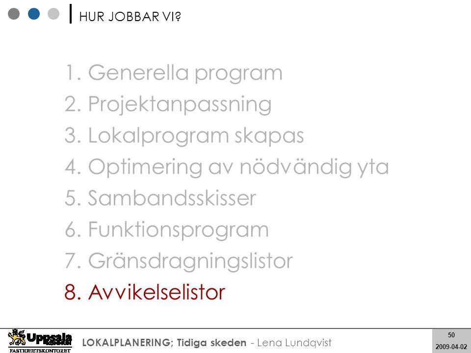 50 2008-05-21 50 2009-04-02 LOKALPLANERING; Tidiga skeden - Lena Lundqvist HUR JOBBAR VI? 1. Generella program 2. Projektanpassning 3. Lokalprogram sk