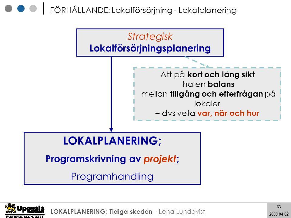 63 2008-05-21 63 2009-04-02 LOKALPLANERING; Tidiga skeden - Lena Lundqvist Strategisk Lokalförsörjningsplanering LOKALPLANERING; Programskrivning av p