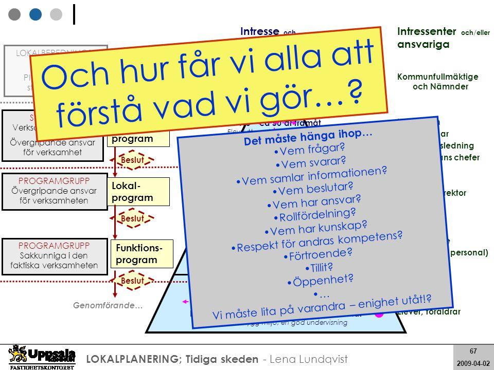 67 2008-05-21 67 2009-04-02 LOKALPLANERING; Tidiga skeden - Lena Lundqvist Kommunfullmäktige och Nämnder Kontor och förvaltningar Produktionsledning G