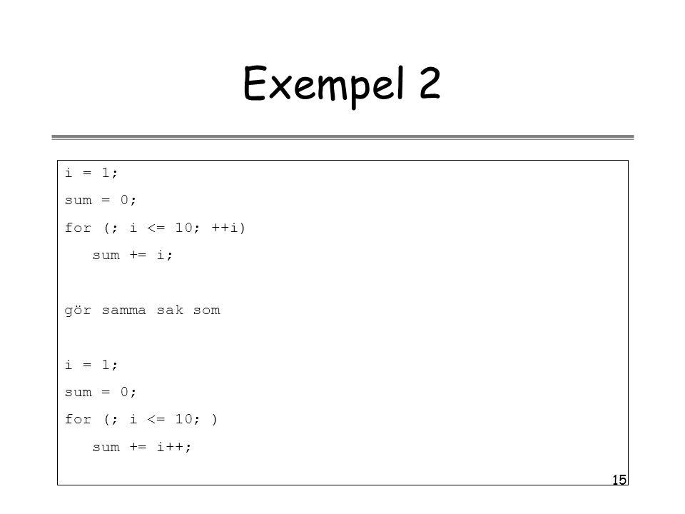15 Exempel 2 i = 1; sum = 0; for (; i <= 10; ++i) sum += i; gör samma sak som i = 1; sum = 0; for (; i <= 10; ) sum += i++;