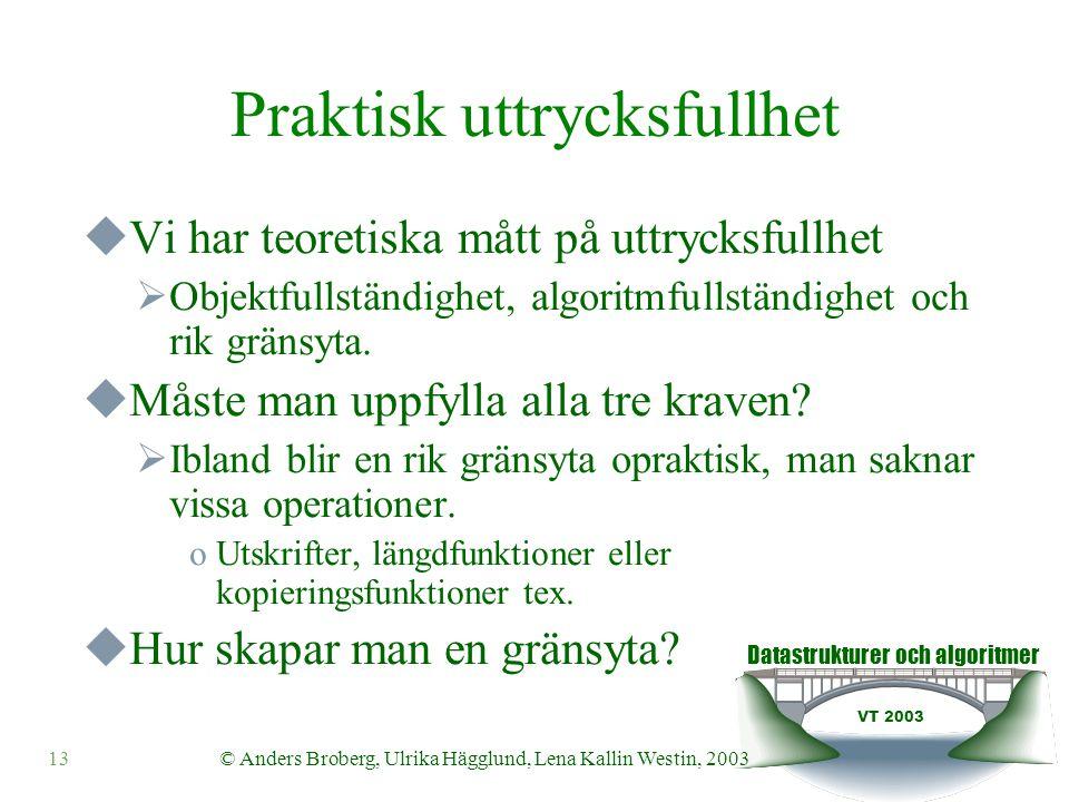Datastrukturer och algoritmer VT 2003 13© Anders Broberg, Ulrika Hägglund, Lena Kallin Westin, 2003 Praktisk uttrycksfullhet  Vi har teoretiska mått på uttrycksfullhet  Objektfullständighet, algoritmfullständighet och rik gränsyta.