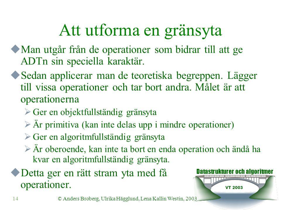 Datastrukturer och algoritmer VT 2003 14© Anders Broberg, Ulrika Hägglund, Lena Kallin Westin, 2003 Att utforma en gränsyta  Man utgår från de operationer som bidrar till att ge ADTn sin speciella karaktär.