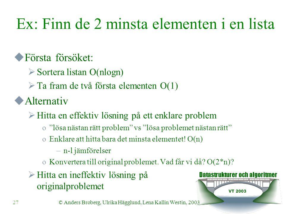 Datastrukturer och algoritmer VT 2003 27© Anders Broberg, Ulrika Hägglund, Lena Kallin Westin, 2003 Ex: Finn de 2 minsta elementen i en lista  Första