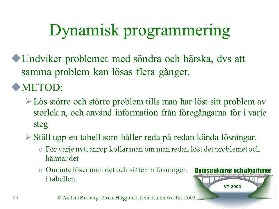 Datastrukturer och algoritmer VT 2003 30© Anders Broberg, Ulrika Hägglund, Lena Kallin Westin, 2003 Dynamisk programmering  Undviker problemet med söndra och härska, dvs att samma problem kan lösas flera gånger.