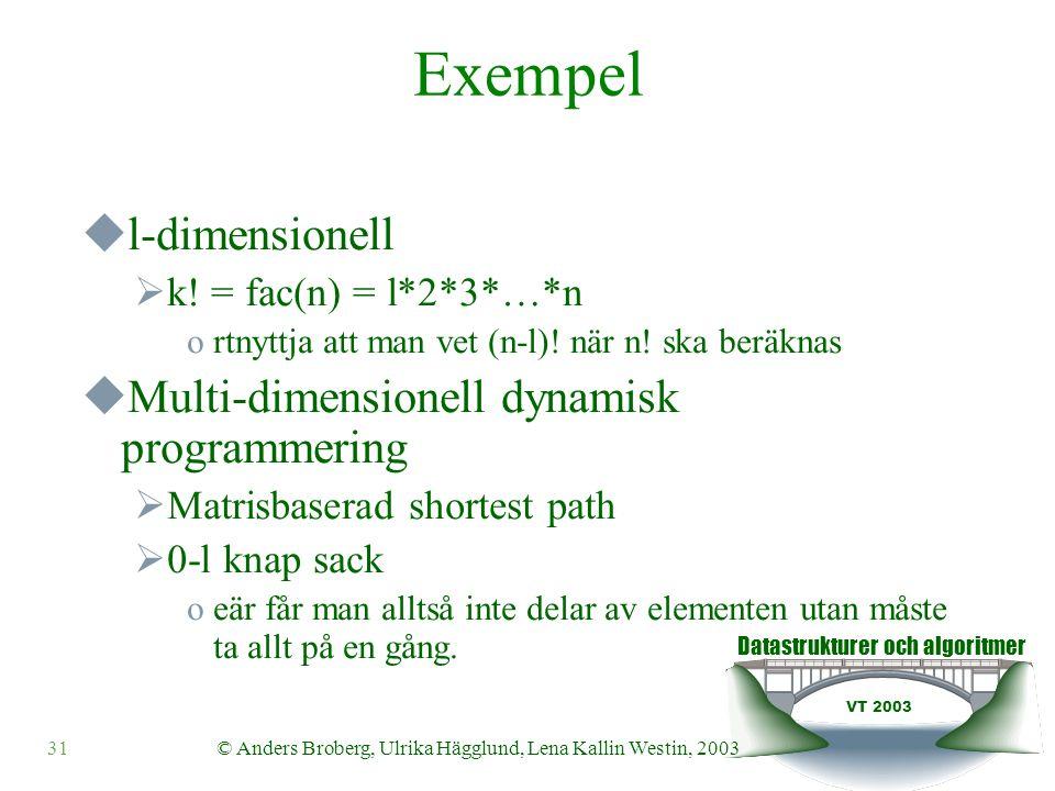 Datastrukturer och algoritmer VT 2003 31© Anders Broberg, Ulrika Hägglund, Lena Kallin Westin, 2003 Exempel  l-dimensionell  k! = fac(n) = l*2*3*…*n
