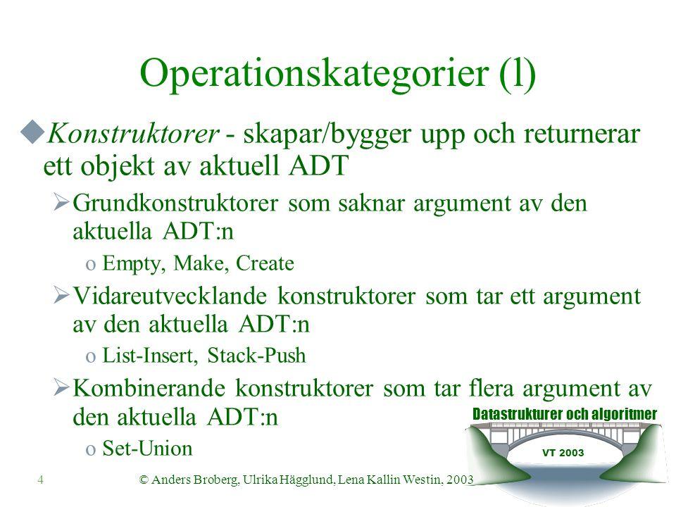Datastrukturer och algoritmer VT 2003 4© Anders Broberg, Ulrika Hägglund, Lena Kallin Westin, 2003 Operationskategorier (l)  Konstruktorer - skapar/bygger upp och returnerar ett objekt av aktuell ADT  Grundkonstruktorer som saknar argument av den aktuella ADT:n oEmpty, Make, Create  Vidareutvecklande konstruktorer som tar ett argument av den aktuella ADT:n oList-Insert, Stack-Push  Kombinerande konstruktorer som tar flera argument av den aktuella ADT:n oSet-Union