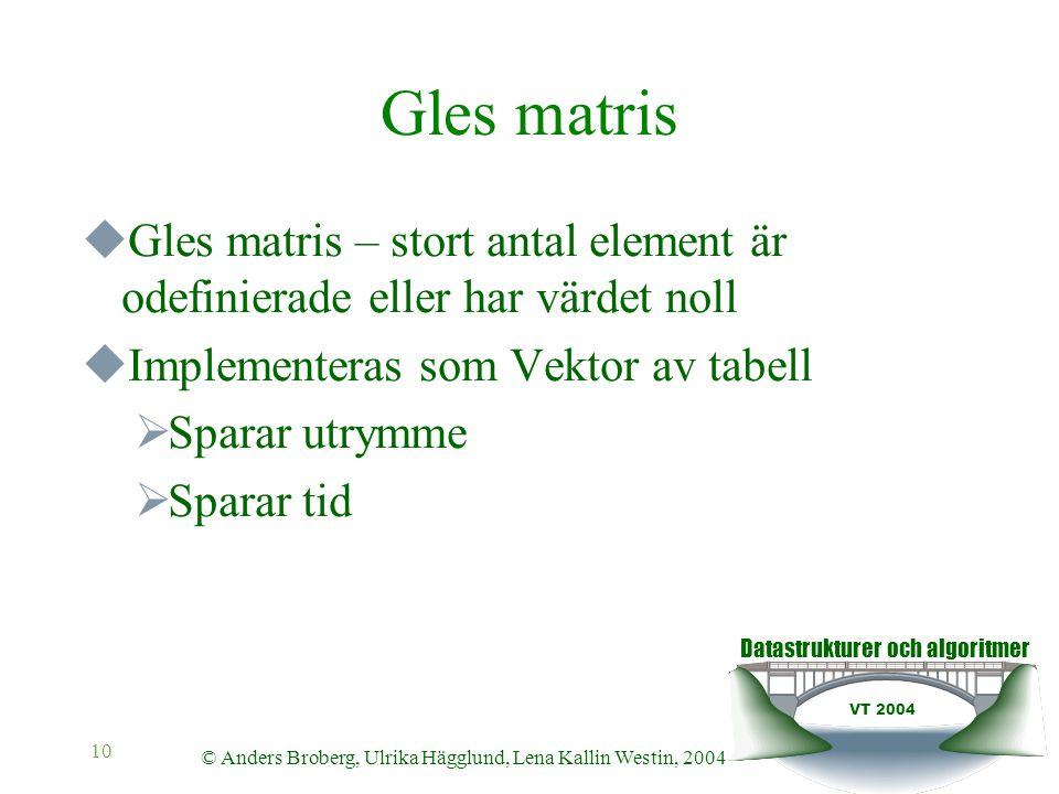 Datastrukturer och algoritmer VT 2004 © Anders Broberg, Ulrika Hägglund, Lena Kallin Westin, 2004 10 Gles matris  Gles matris – stort antal element ä