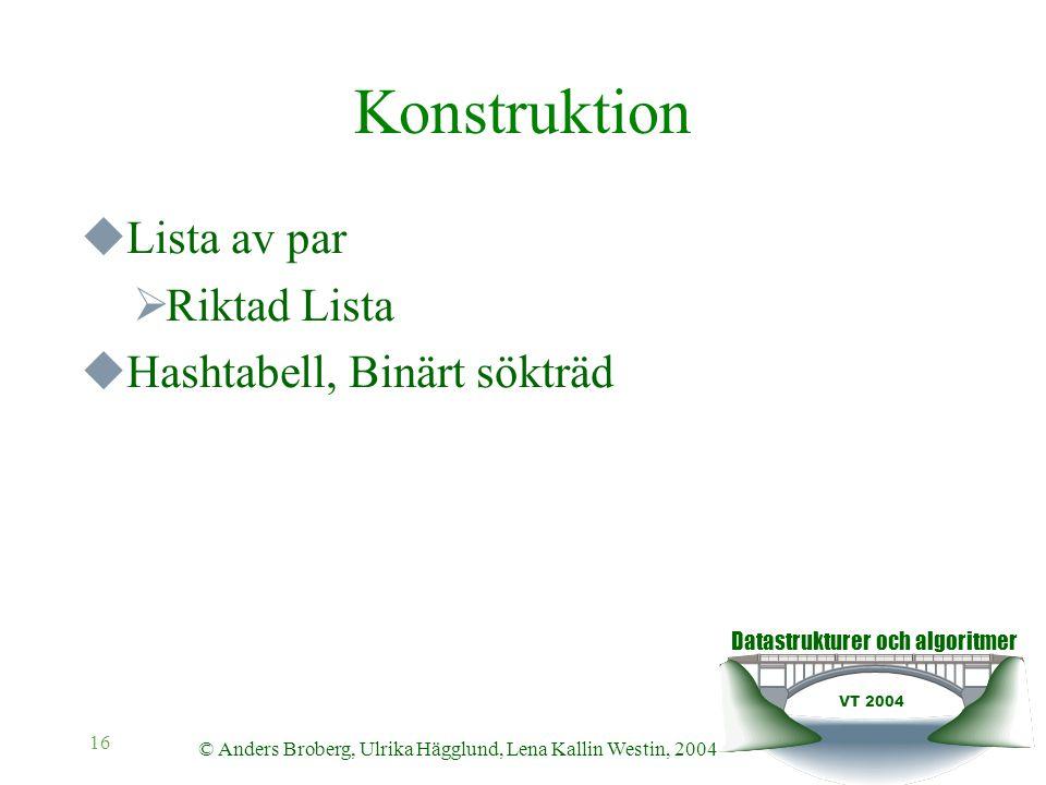 Datastrukturer och algoritmer VT 2004 © Anders Broberg, Ulrika Hägglund, Lena Kallin Westin, 2004 16 Konstruktion  Lista av par  Riktad Lista  Hash