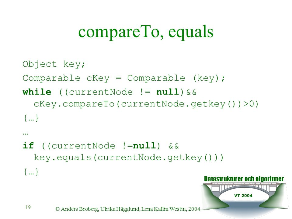 Datastrukturer och algoritmer VT 2004 © Anders Broberg, Ulrika Hägglund, Lena Kallin Westin, 2004 19 compareTo, equals Object key; Comparable cKey = Comparable (key); while ((currentNode != null)&& cKey.compareTo(currentNode.getkey())>0) {…} … if ((currentNode !=null) && key.equals(currentNode.getkey())) {…}