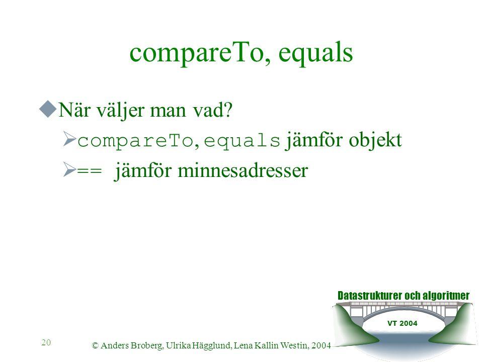 Datastrukturer och algoritmer VT 2004 © Anders Broberg, Ulrika Hägglund, Lena Kallin Westin, 2004 20 compareTo, equals  När väljer man vad?  compare