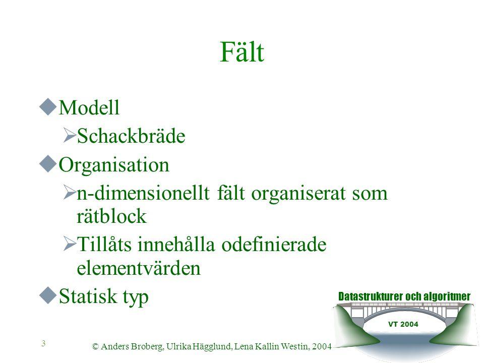 Datastrukturer och algoritmer VT 2004 © Anders Broberg, Ulrika Hägglund, Lena Kallin Westin, 2004 3 Fält  Modell  Schackbräde  Organisation  n-dim