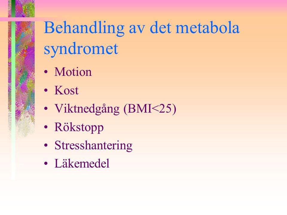 Behandling av det metabola syndromet Motion Kost Viktnedgång (BMI<25) Rökstopp Stresshantering Läkemedel