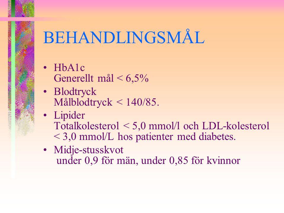 BEHANDLINGSMÅL HbA1c Generellt mål < 6,5% Blodtryck Målblodtryck < 140/85. Lipider Totalkolesterol < 5,0 mmol/l och LDL-kolesterol < 3,0 mmol/L hos pa