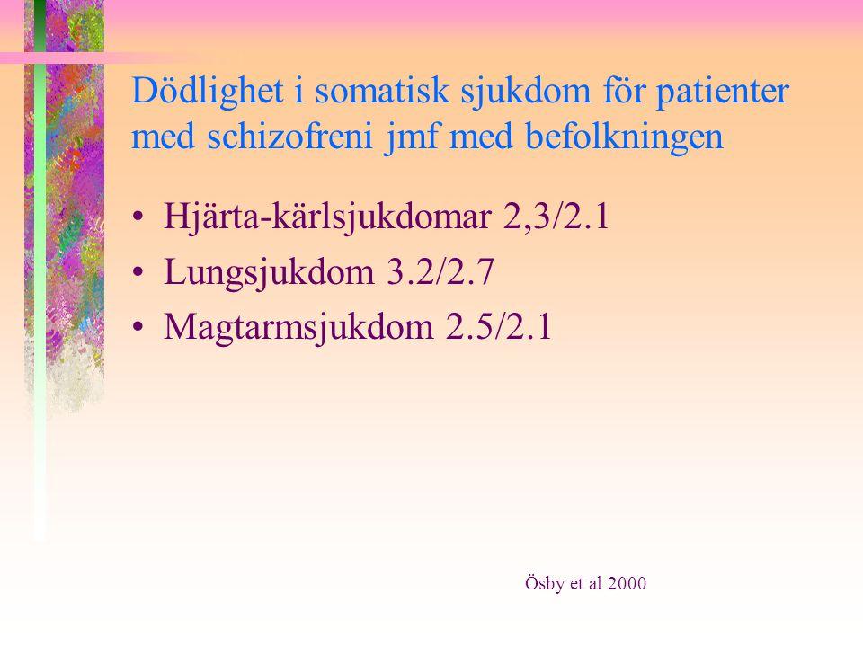 Dödlighet i somatisk sjukdom för patienter med schizofreni jmf med befolkningen Hjärta-kärlsjukdomar 2,3/2.1 Lungsjukdom 3.2/2.7 Magtarmsjukdom 2.5/2.