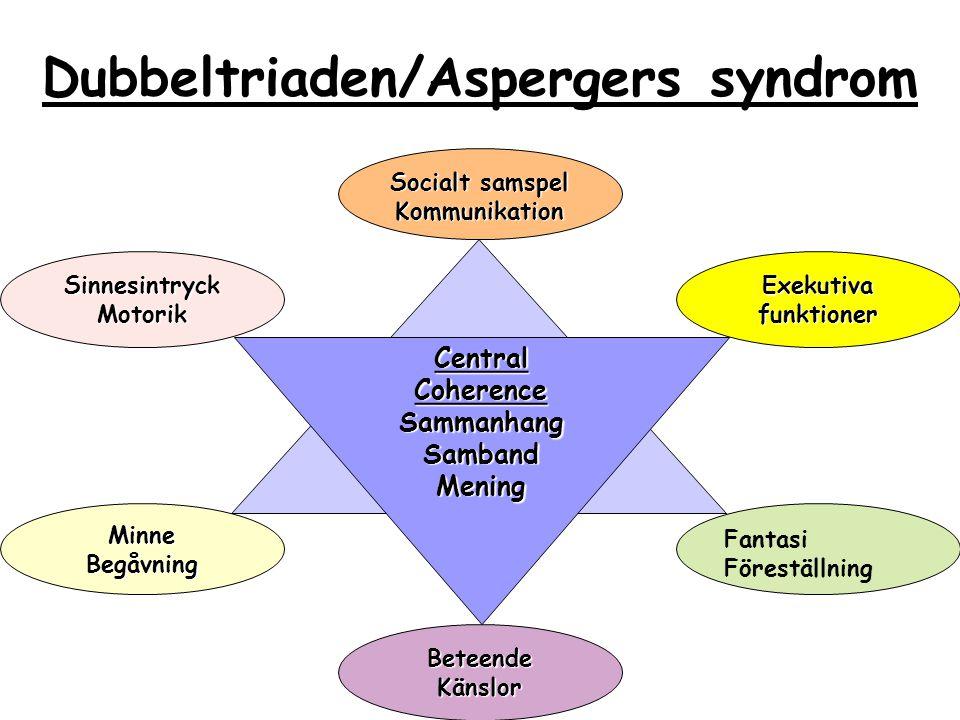 Lillemor Franson, Aspergercenter 2008-11-28 Komorbiditet/tilläggsdiagnoser Personer med autismspektrumtillstånd kan drabbas av vilka psykiska eller kroppsliga sjukdomar som helst.
