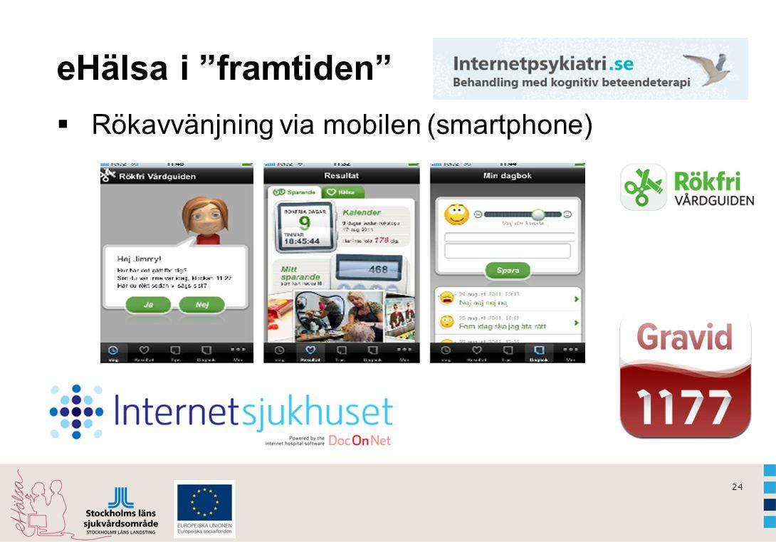 """24 eHälsa i """"framtiden""""  Rökavvänjning via mobilen (smartphone)"""