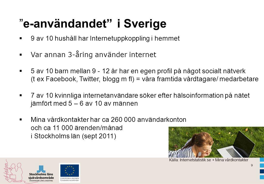 """9 """"e-användandet"""" i Sverige  9 av 10 hushåll har Internetuppkoppling i hemmet  Var annan 3-åring använder internet  5 av 10 barn mellan 9 - 12 år h"""