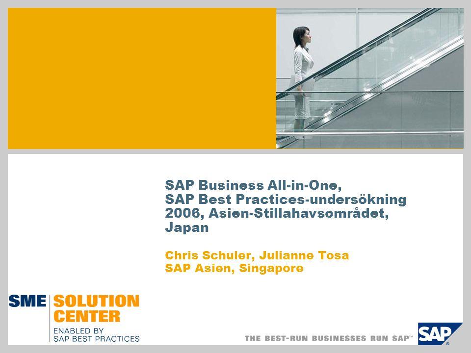 SAP Business All-in-One, SAP Best Practices är… Hög avkastning på kundens investering.