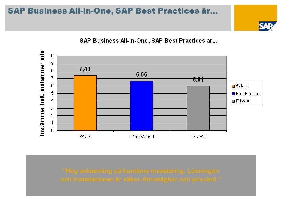 SAP Business All-in-One, SAP Best Practices är… Hög avkastning på kundens investering.