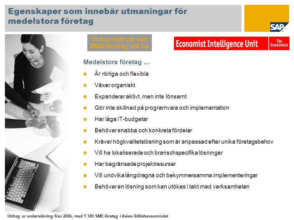 Medelstora företag, Asien-Stillahavsområdet, Japan, 2006 38 % mer kvalificerade SAP Business All-in-One (MEI) och 42 % högre SAP Best Practices-intäkter (MED*) 2006 38% 42%