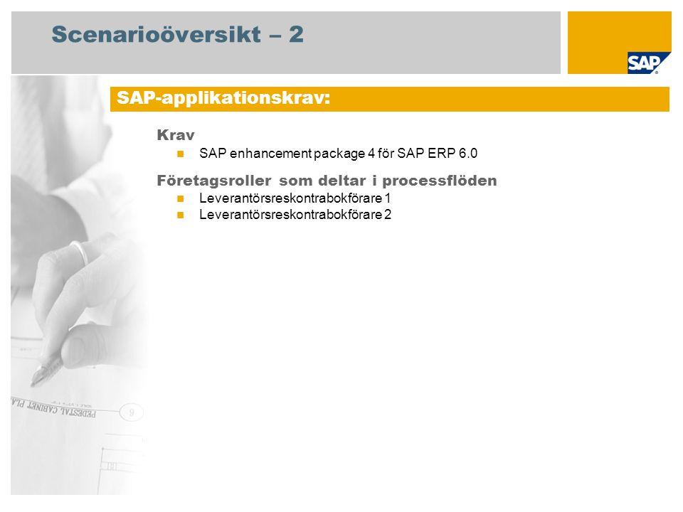 Scenarioöversikt – 2 Krav SAP enhancement package 4 för SAP ERP 6.0 Företagsroller som deltar i processflöden Leverantörsreskontrabokförare 1 Leverant