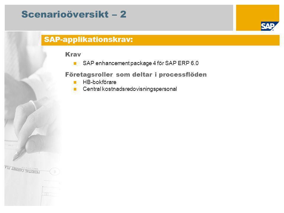 Scenarioöversikt – 2 Krav SAP enhancement package 4 för SAP ERP 6.0 Företagsroller som deltar i processflöden HB-bokförare Central kostnadsredovisningspersonal SAP-applikationskrav:
