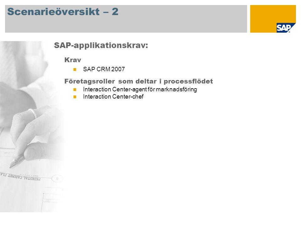 Scenarieöversikt – 2 Krav SAP CRM 2007 Företagsroller som deltar i processflödet Interaction Center-agent för marknadsföring Interaction Center-chef SAP-applikationskrav:
