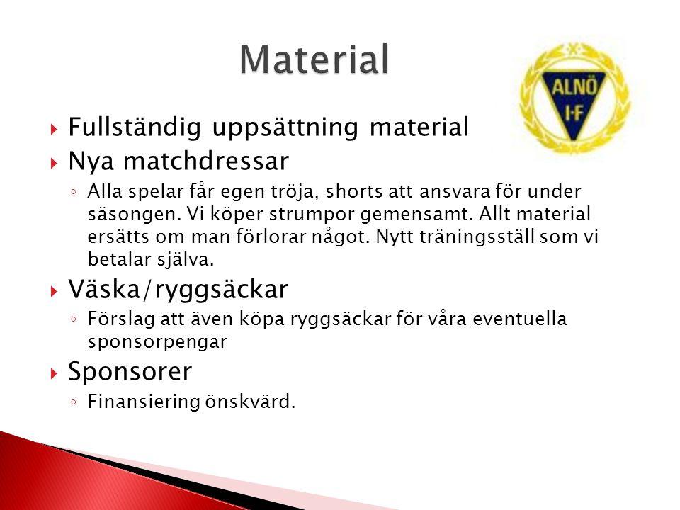  Fullständig uppsättning material  Nya matchdressar ◦ Alla spelar får egen tröja, shorts att ansvara för under säsongen. Vi köper strumpor gemensamt