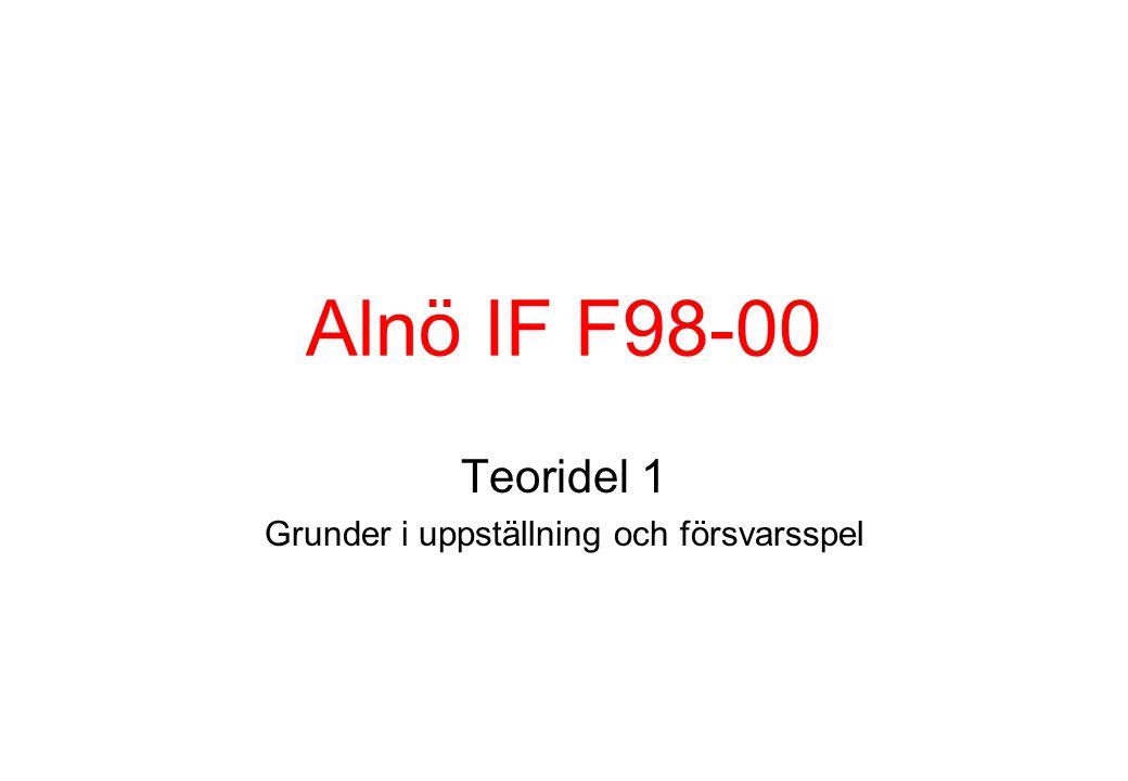 Alnö IF F98-00 Teoridel 1 Grunder i uppställning och försvarsspel