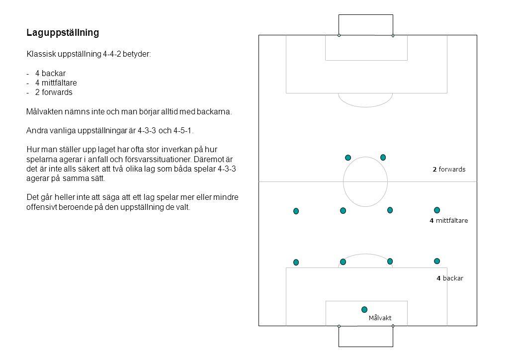 Målvakt 4 backar 4 mittfältare 2 forwards Laguppställning Klassisk uppställning 4-4-2 betyder: -4 backar -4 mittfältare -2 forwards Målvakten nämns in