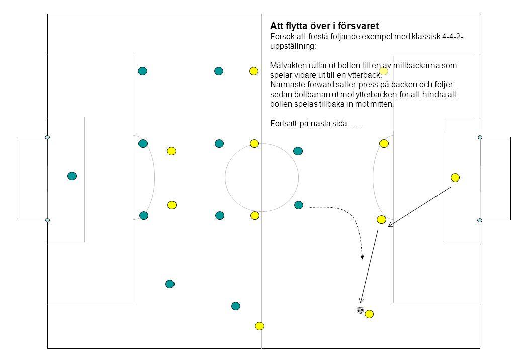 Att flytta över i försvaret Försök att förstå följande exempel med klassisk 4-4-2- uppställning: Målvakten rullar ut bollen till en av mittbackarna so