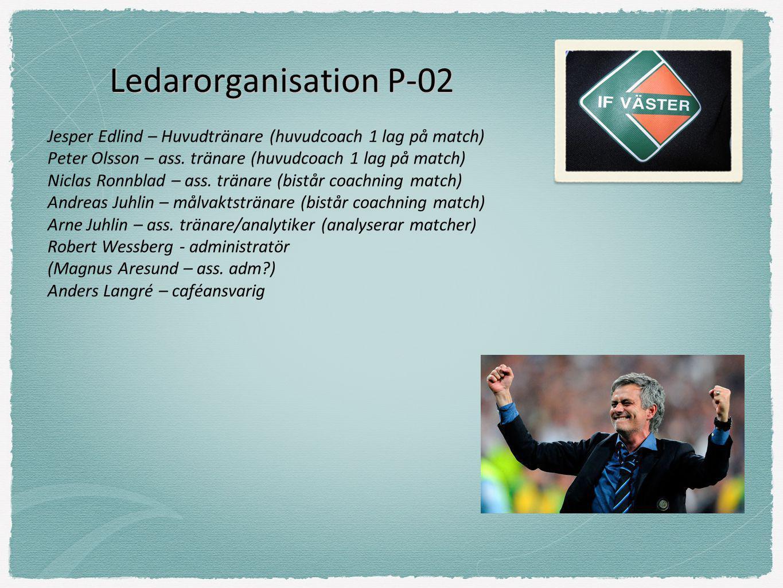 Ledarorganisation P-02 Jesper Edlind – Huvudtränare (huvudcoach 1 lag på match) Peter Olsson – ass. tränare (huvudcoach 1 lag på match) Niclas Ronnbla