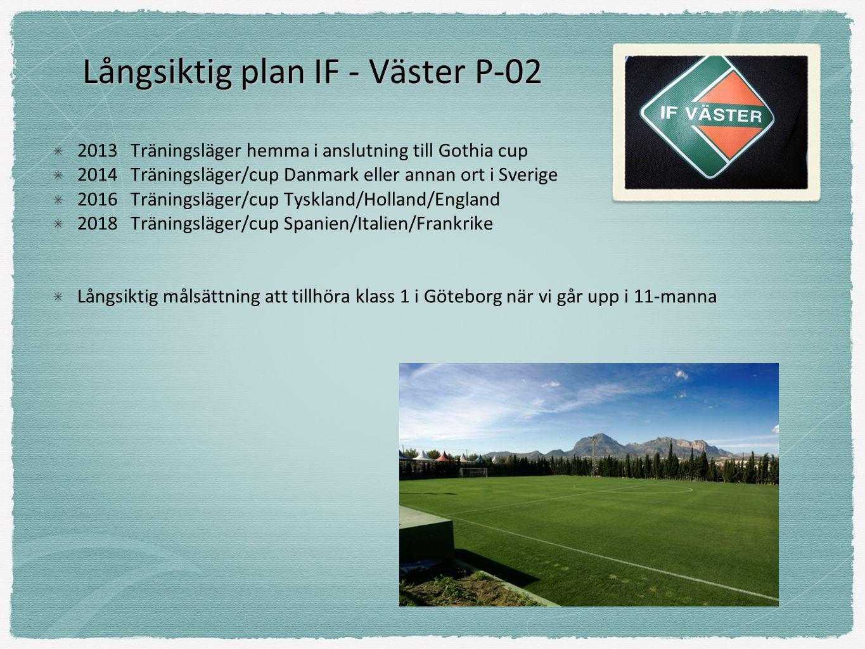 Långsiktig plan IF - Väster P-02 2013Träningsläger hemma i anslutning till Gothia cup 2014Träningsläger/cup Danmark eller annan ort i Sverige 2016Trän