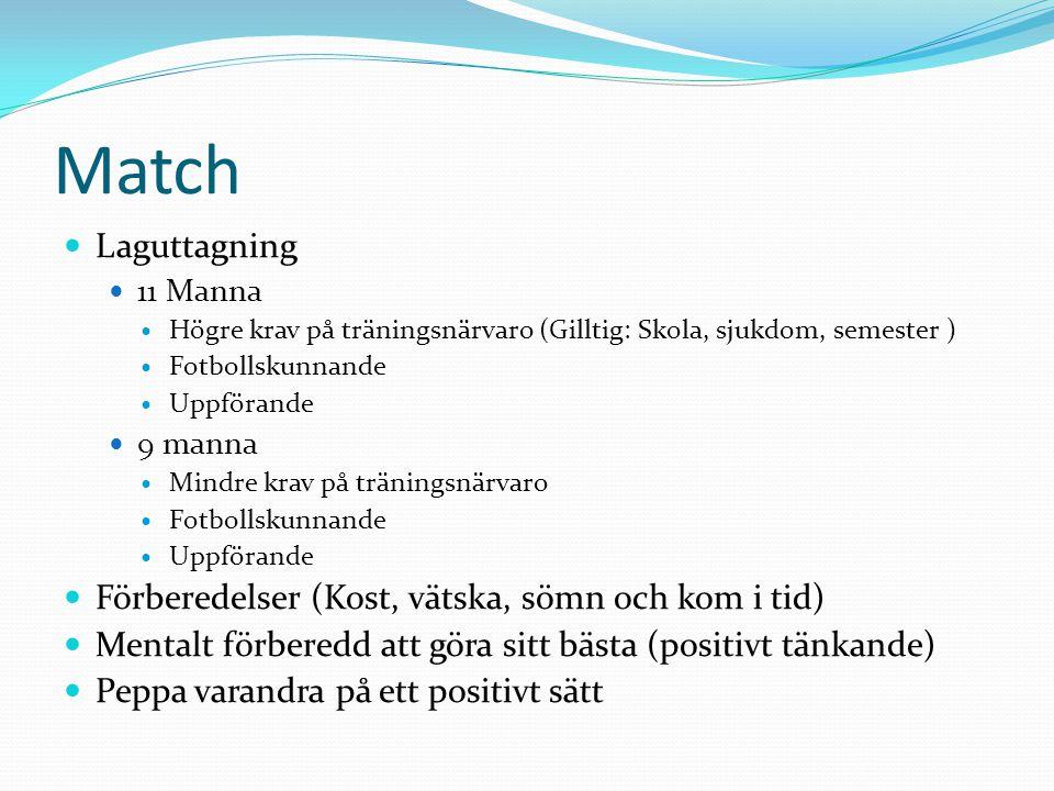 Match Laguttagning 11 Manna Högre krav på träningsnärvaro (Gilltig: Skola, sjukdom, semester ) Fotbollskunnande Uppförande 9 manna Mindre krav på trän