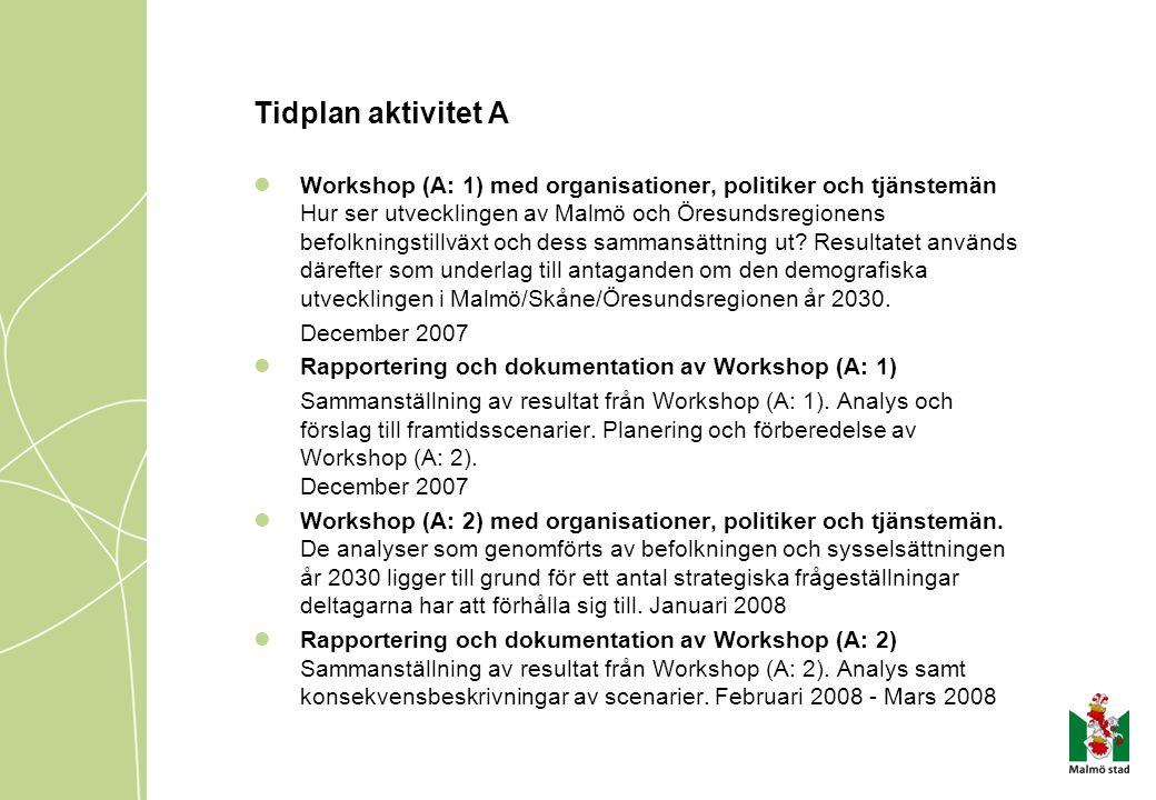 Tidplan aktivitet A Workshop (A: 1) med organisationer, politiker och tjänstemän Hur ser utvecklingen av Malmö och Öresundsregionens befolkningstillväxt och dess sammansättning ut.