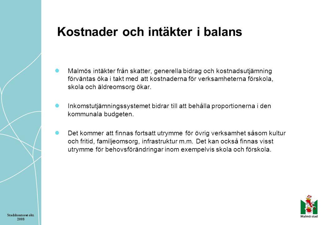 Kostnader och intäkter i balans Malmös intäkter från skatter, generella bidrag och kostnadsutjämning förväntas öka i takt med att kostnaderna för verksamheterna förskola, skola och äldreomsorg ökar.
