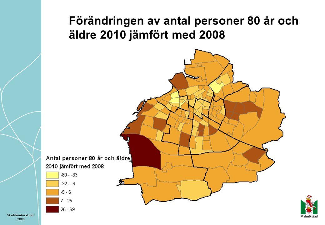 Förändringen av antal personer 80 år och äldre 2010 jämfört med 2008 Stadskontoret okt. 2008