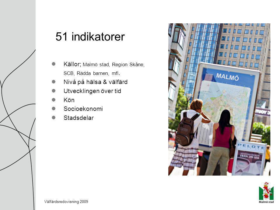 51 indikatorer Källor; Malmö stad, Region Skåne, SCB, Rädda barnen, mfl.