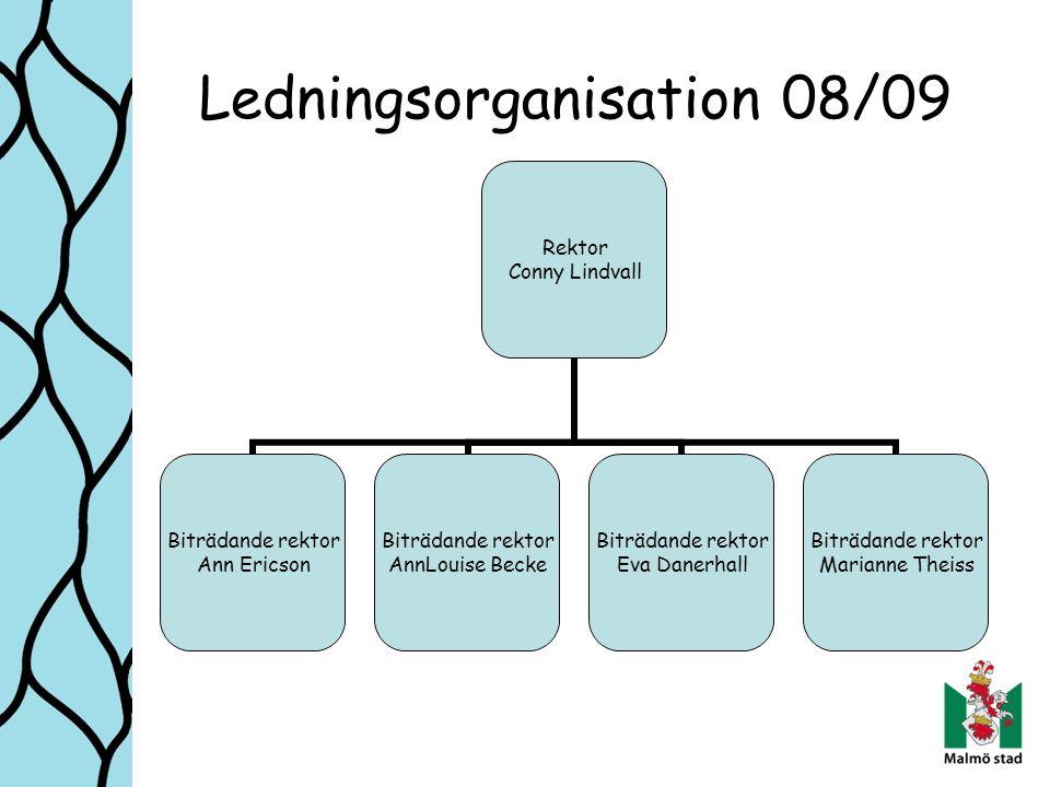 Individuell UtvecklingsPlan (IUP) IUP för förskolor inom rektorsområde Ängslätt (Gula pärmen) Vad är IUP.